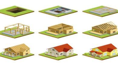 تكلفة بناء دور واحد على المفتاح وخطوات البناء بالتفصيل