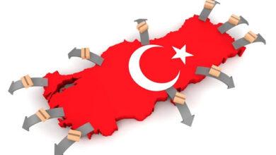 منتجات تركية للاستيراد